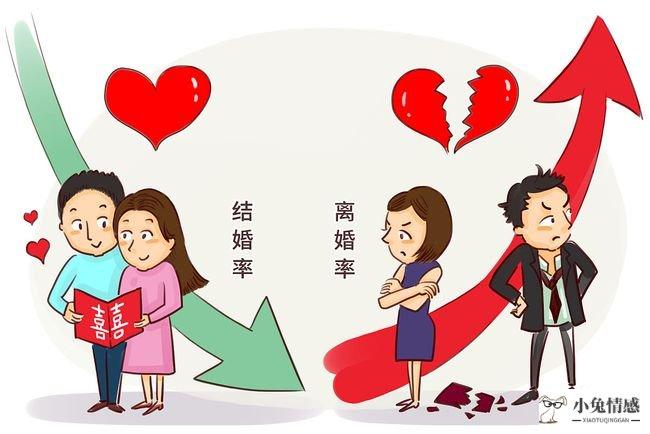 老公提出离婚该挽回吗_老公出轨该离婚吗_老公那方面不行该离婚?